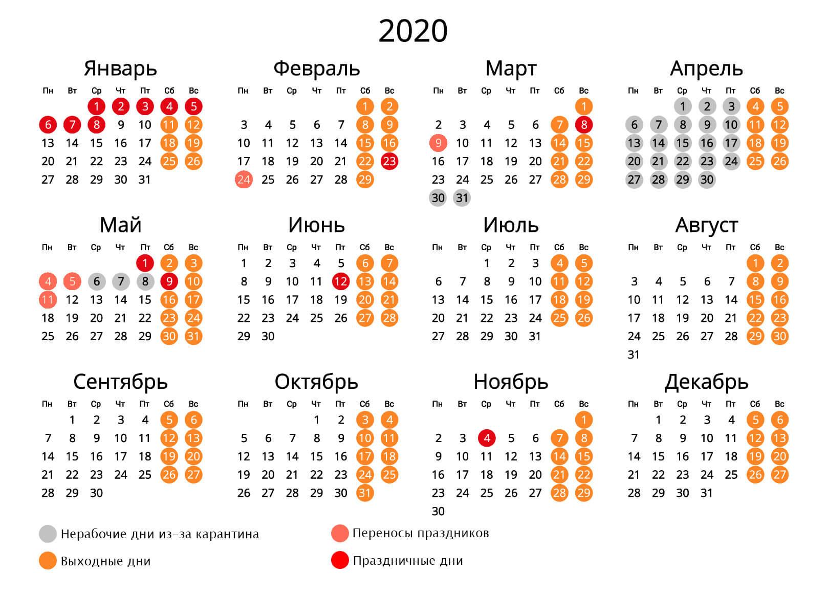 Производственный календарь на 2020 год с учетом карантина - скачать/распечатать