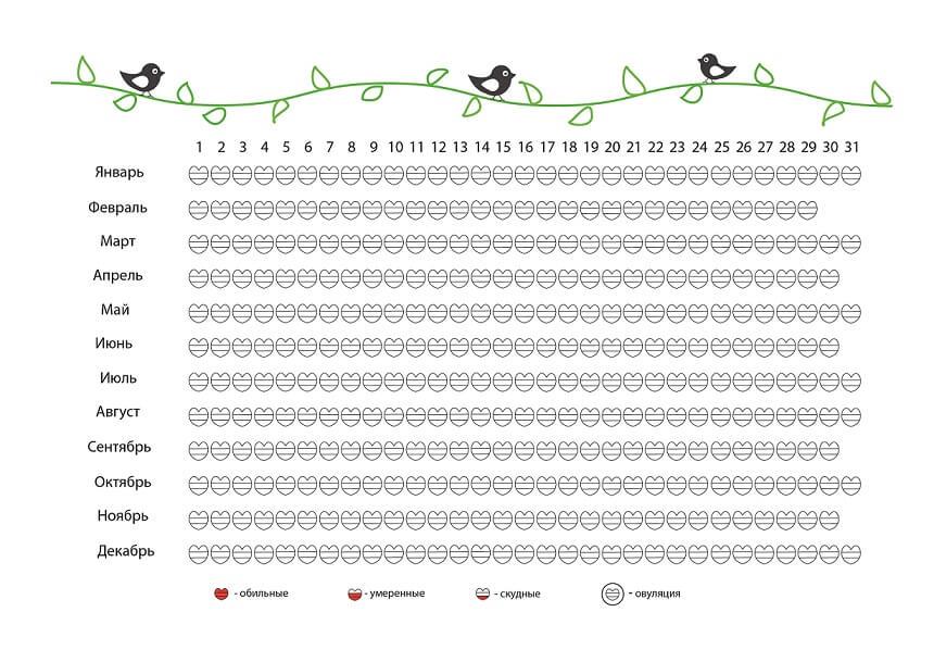 Календарь месячных для печати с сердечками