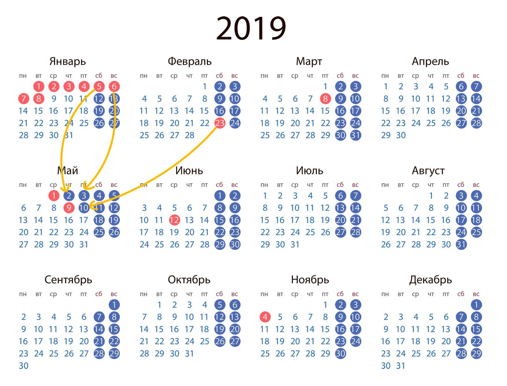 Перенос выходных дней в 2019 году