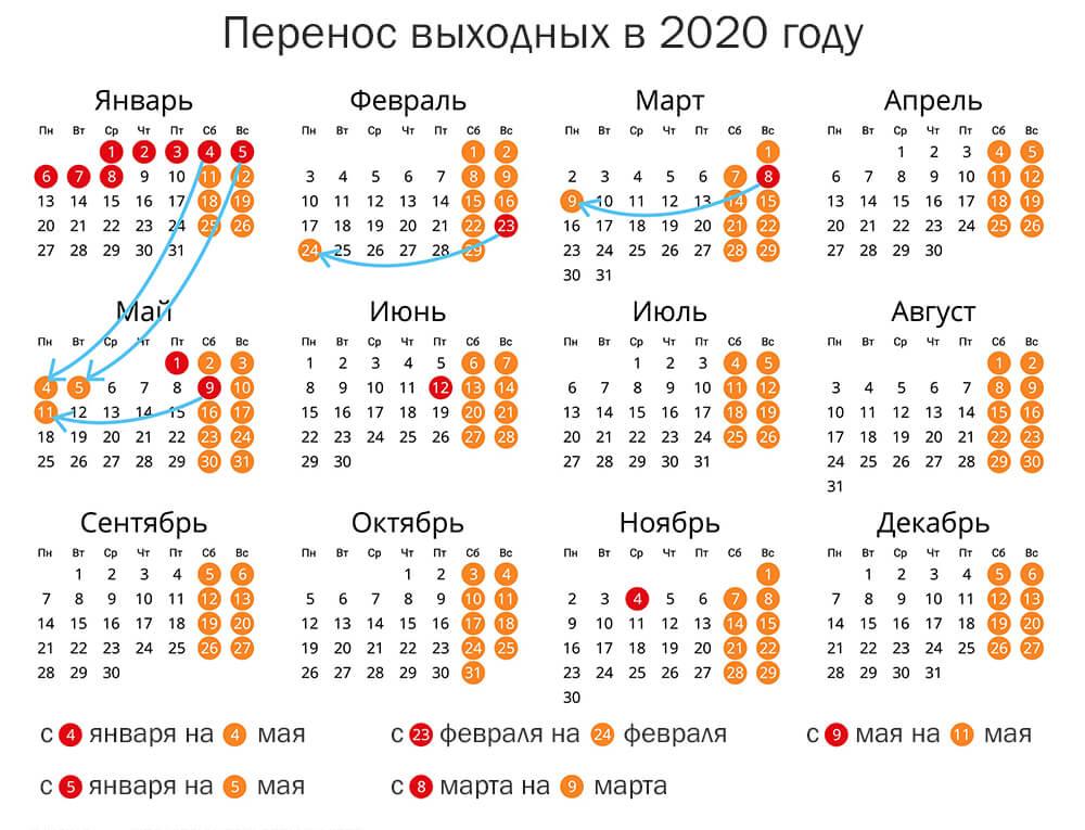 Календарь переноса выходных в 2020 году