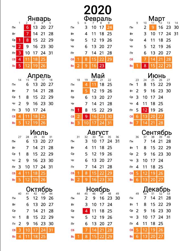 Вертикальный календарь на 2020 - с номерами недель