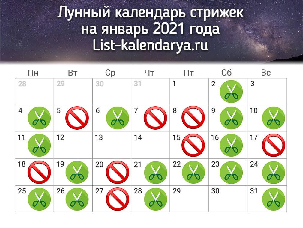 Лунный календарь стрижек на январь 2021 года
