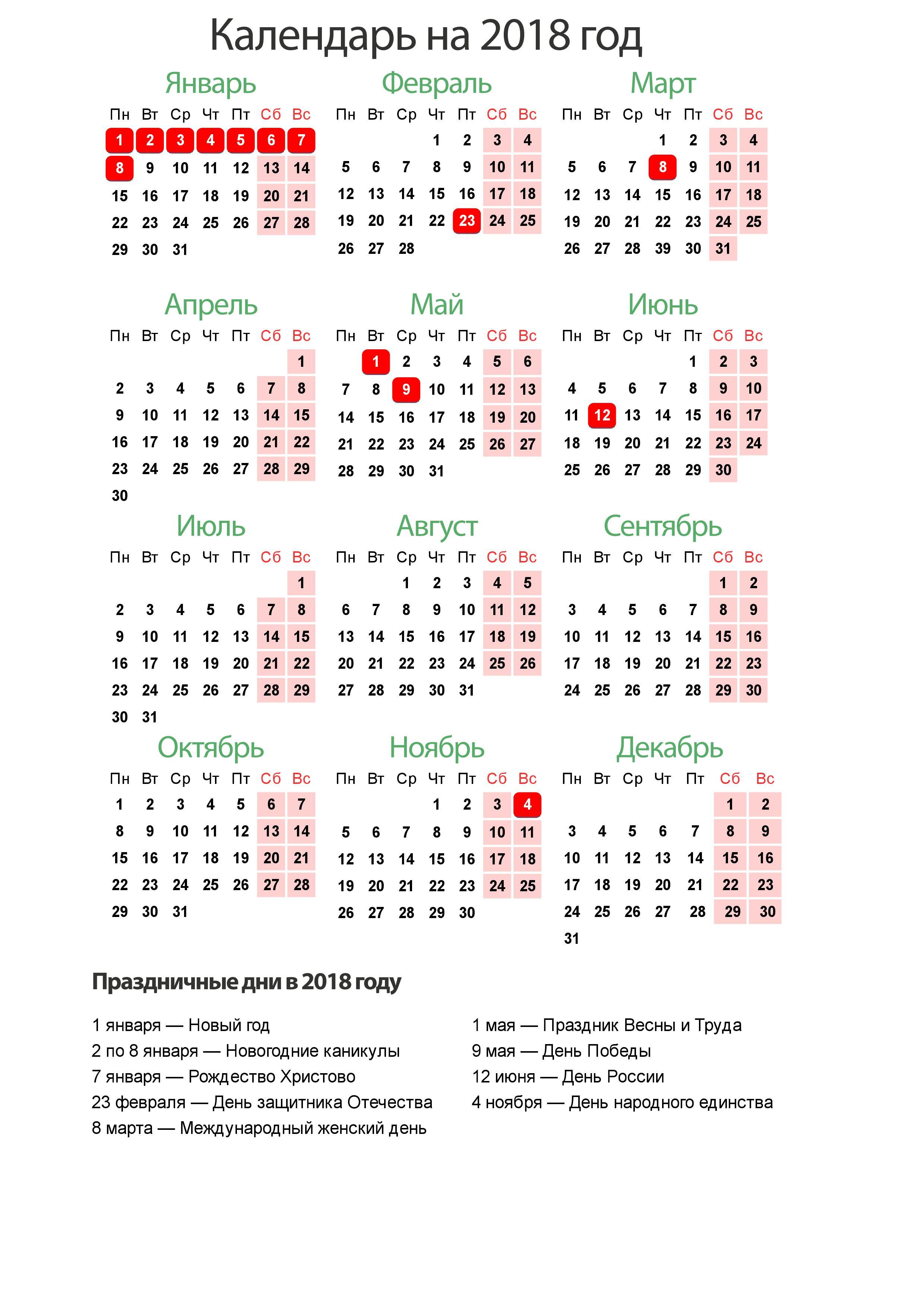 Лунный календарь в декабре 2017-2018